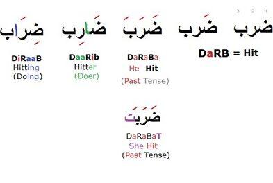 Understand Arabic free pdf download here